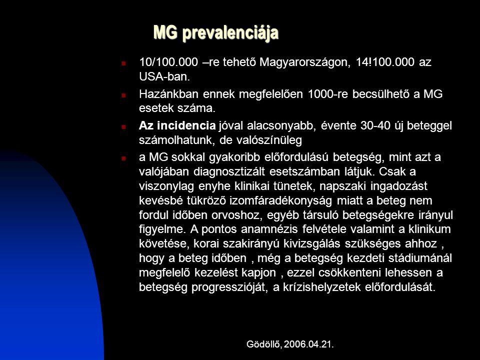 MG prevalenciája 10/100.000 –re tehető Magyarországon, 14!100.000 az USA-ban. Hazánkban ennek megfelelően 1000-re becsülhető a MG esetek száma.