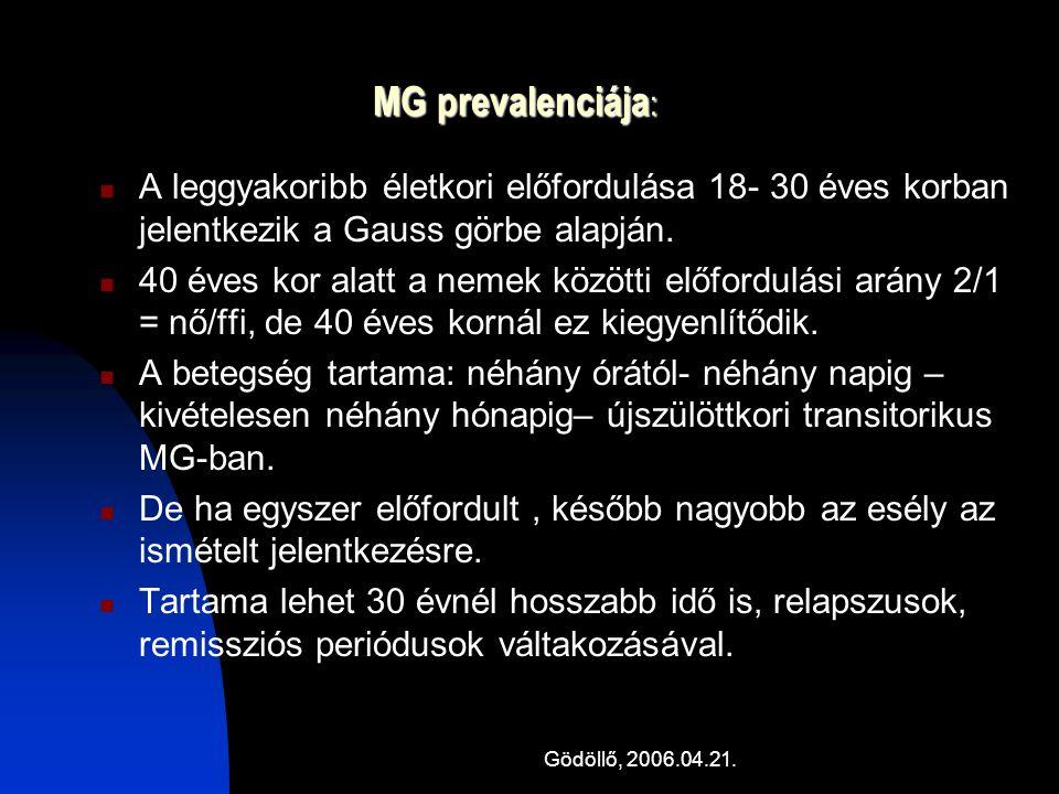 MG prevalenciája: A leggyakoribb életkori előfordulása 18- 30 éves korban jelentkezik a Gauss görbe alapján.