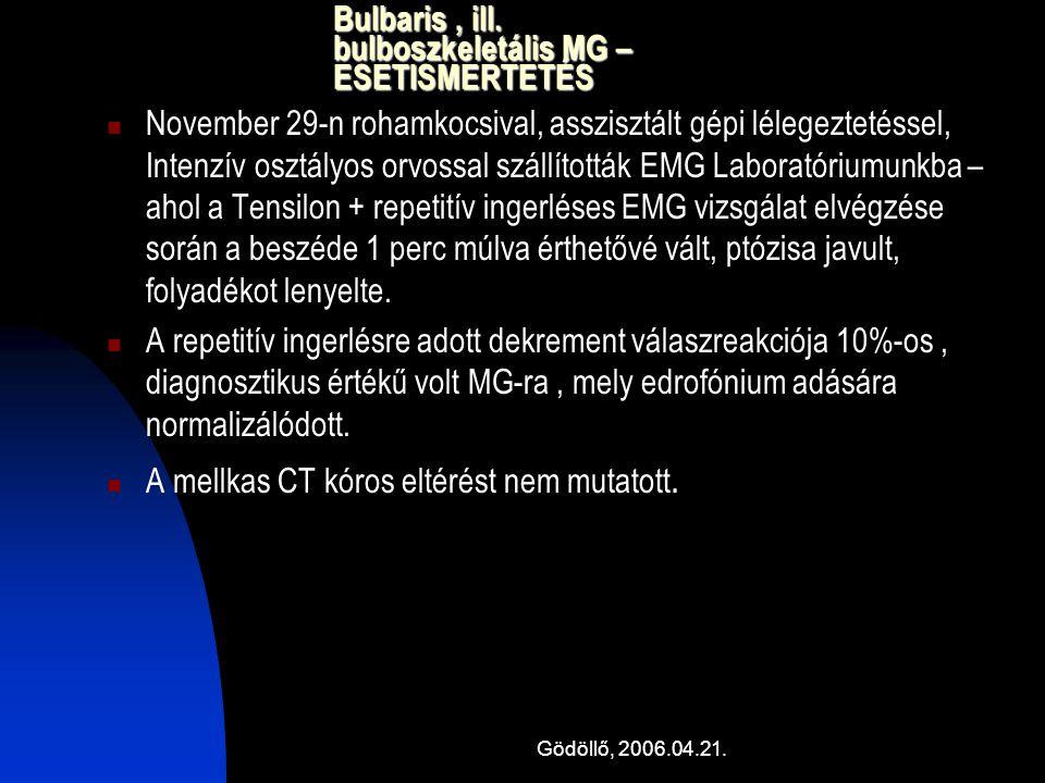 Bulbaris , ill. bulboszkeletális MG – ESETISMERTETÉS