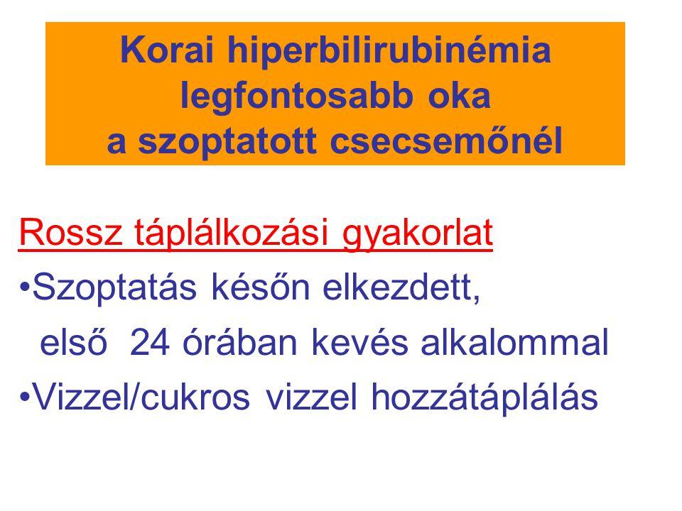 Korai hiperbilirubinémia legfontosabb oka a szoptatott csecsemőnél