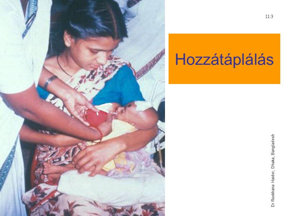 11/3 Hozzátáplálás Dr Ruskhana Haider, Dhaka, Bangladesh