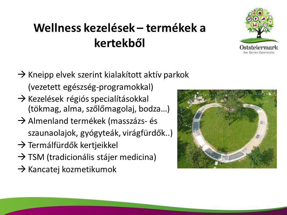 Wellness kezelések – termékek a kertekből