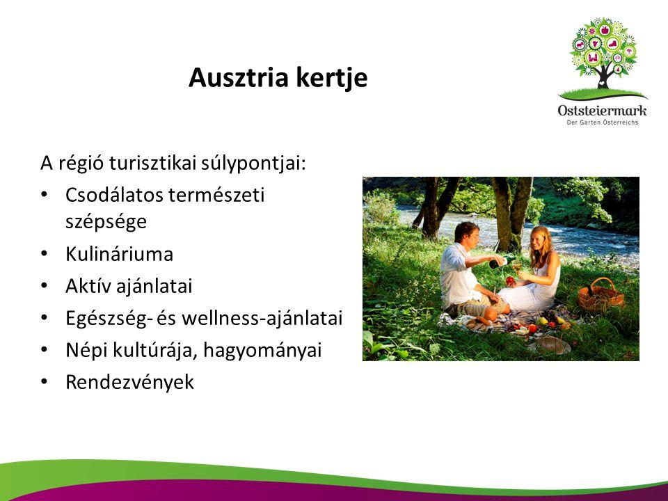 Ausztria kertje A régió turisztikai súlypontjai: