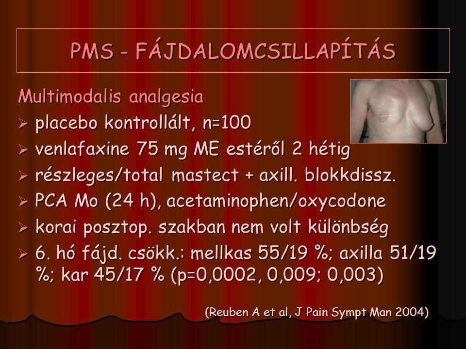 PMS - FÁJDALOMCSILLAPÍTÁS