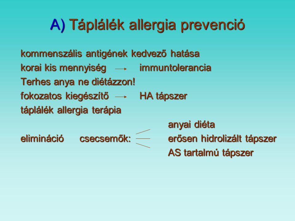 A) Táplálék allergia prevenció