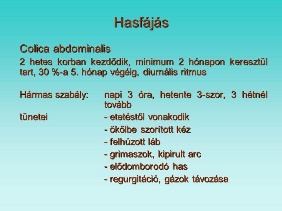 Hasfájás Colica abdominalis