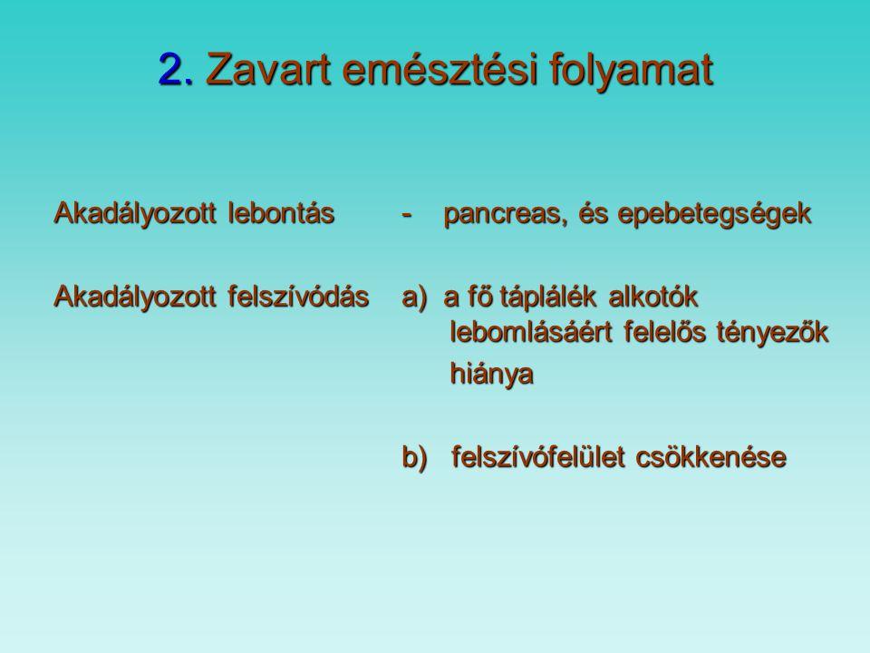 2. Zavart emésztési folyamat