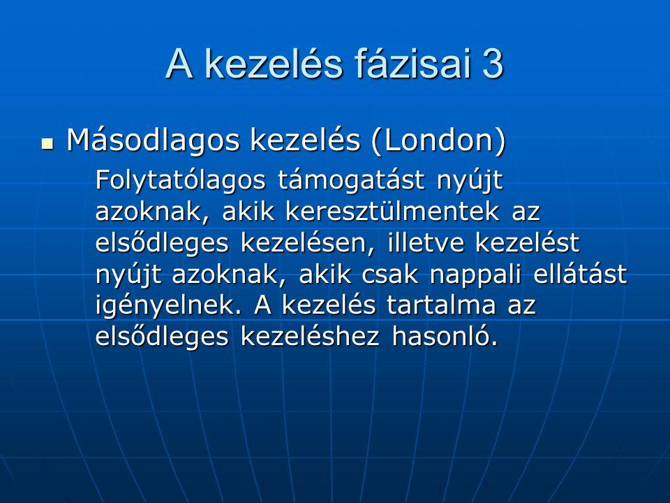A kezelés fázisai 3 Másodlagos kezelés (London)