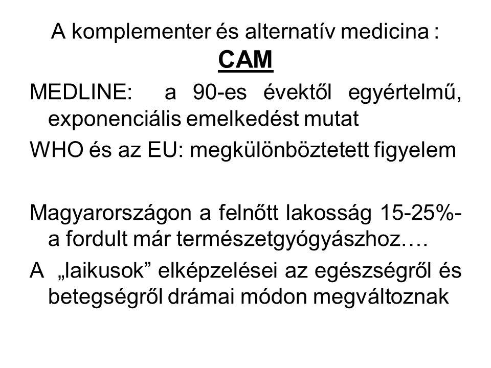A komplementer és alternatív medicina : CAM