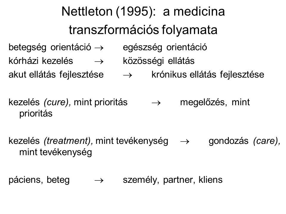 Nettleton (1995): a medicina transzformációs folyamata