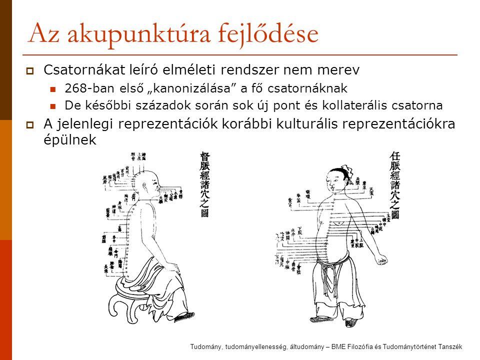 Az akupunktúra fejlődése