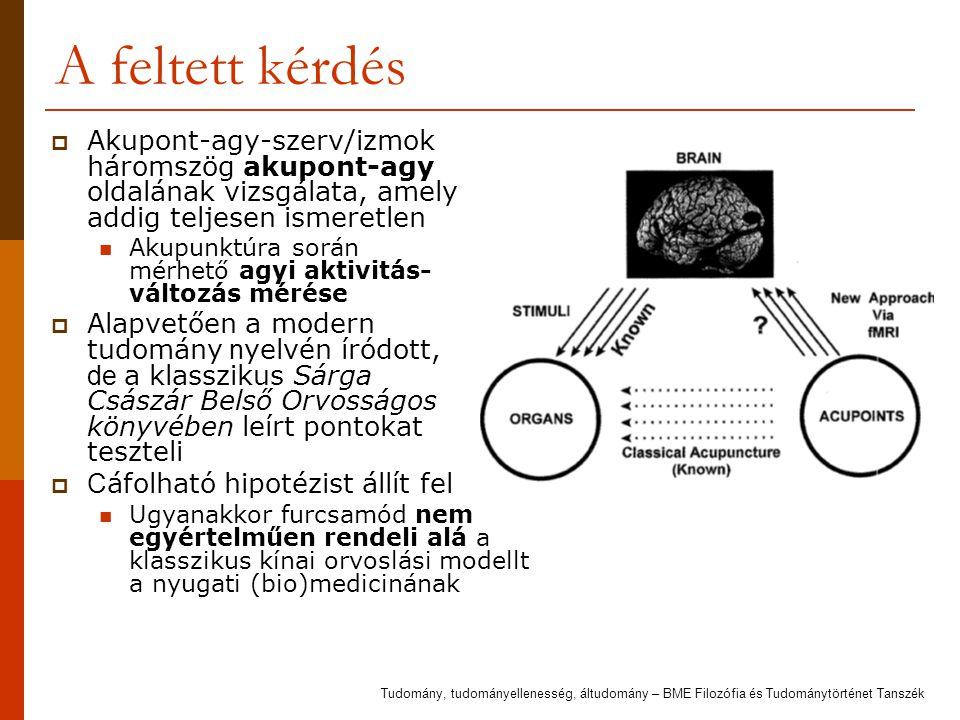 A feltett kérdés Akupont-agy-szerv/izmok háromszög akupont-agy oldalának vizsgálata, amely addig teljesen ismeretlen.