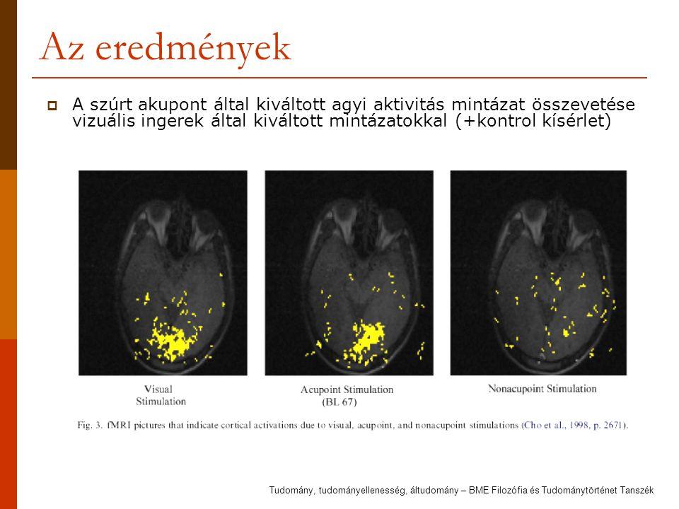 Az eredmények A szúrt akupont által kiváltott agyi aktivitás mintázat összevetése vizuális ingerek által kiváltott mintázatokkal (+kontrol kísérlet)