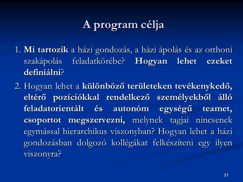 A program célja 1. Mi tartozik a házi gondozás, a házi ápolás és az otthoni szakápolás feladatkörébe Hogyan lehet ezeket definiálni