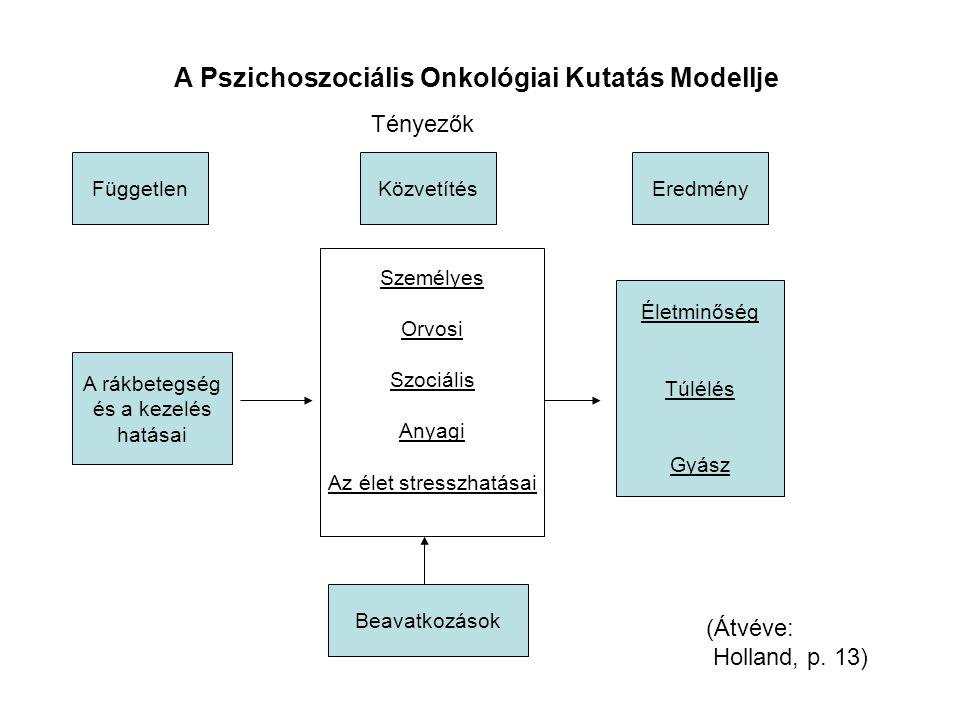A Pszichoszociális Onkológiai Kutatás Modellje