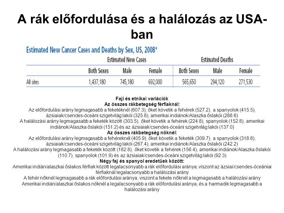 A rák előfordulása és a halálozás az USA-ban