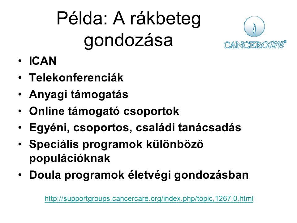 Példa: A rákbeteg gondozása