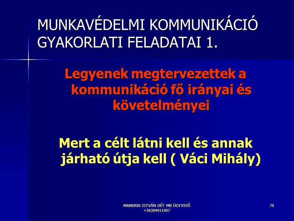 MUNKAVÉDELMI KOMMUNIKÁCIÓ GYAKORLATI FELADATAI 1.
