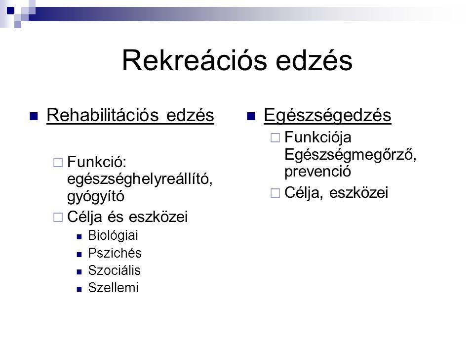 Rekreációs edzés Rehabilitációs edzés Egészségedzés