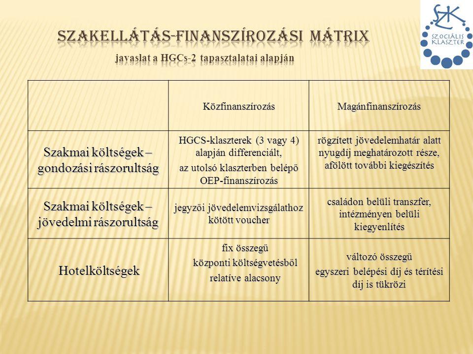 Szakellátás-finanszírozási mátrix javaslat a HGCs-2 tapasztalatai alapján