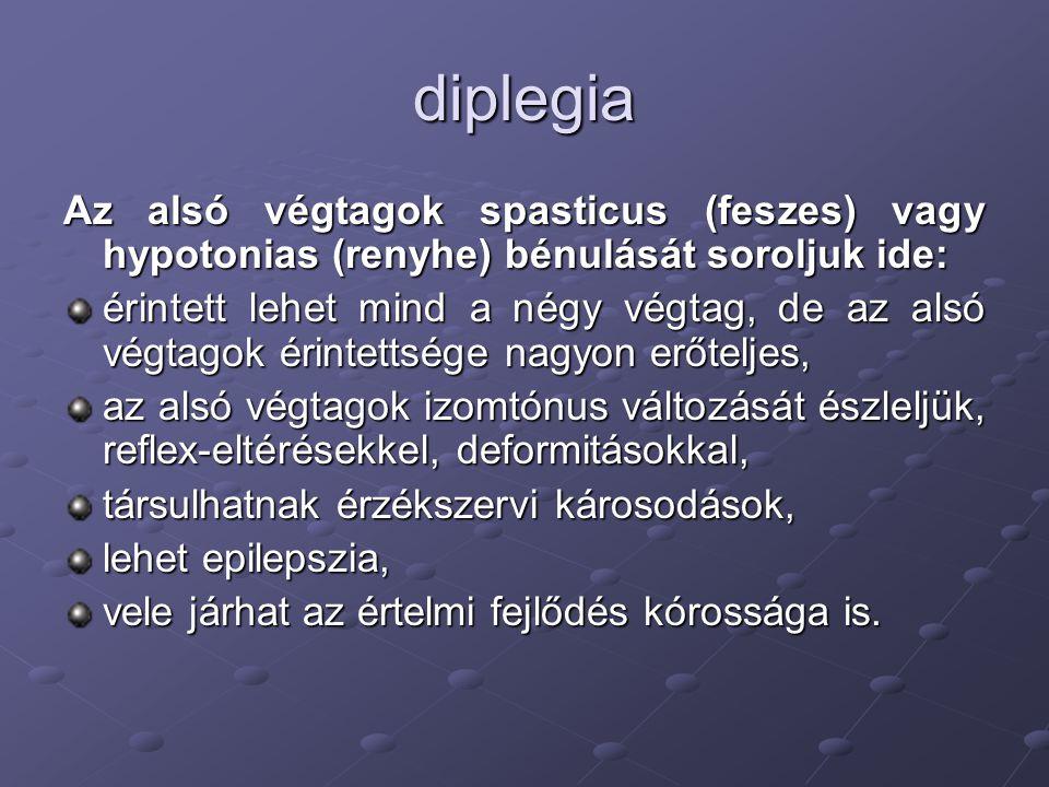 diplegia Az alsó végtagok spasticus (feszes) vagy hypotonias (renyhe) bénulását soroljuk ide: