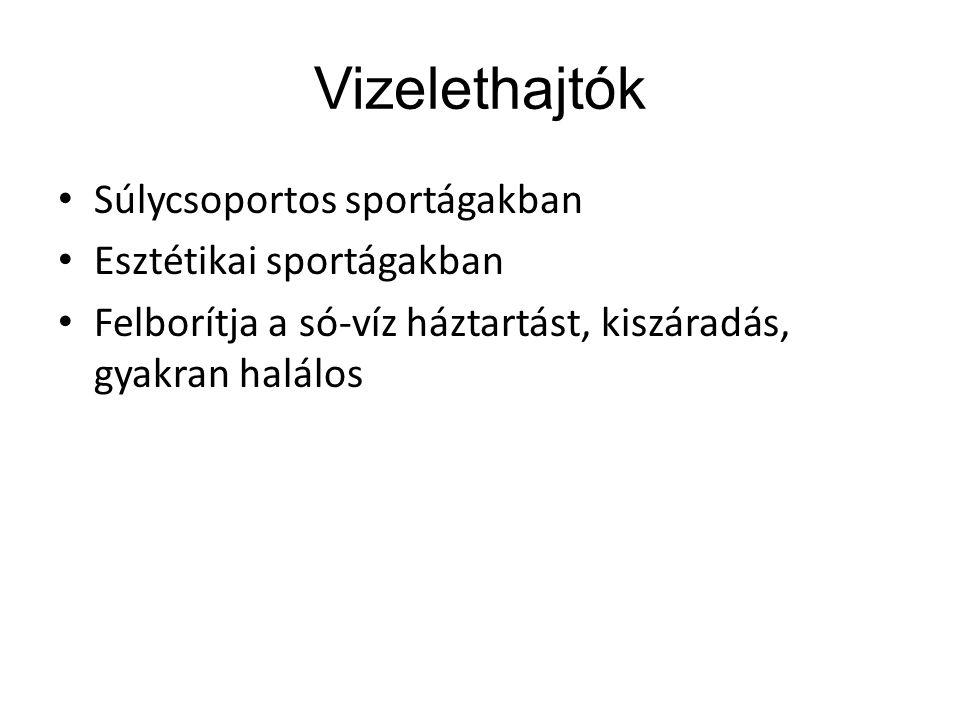 Vizelethajtók Súlycsoportos sportágakban Esztétikai sportágakban