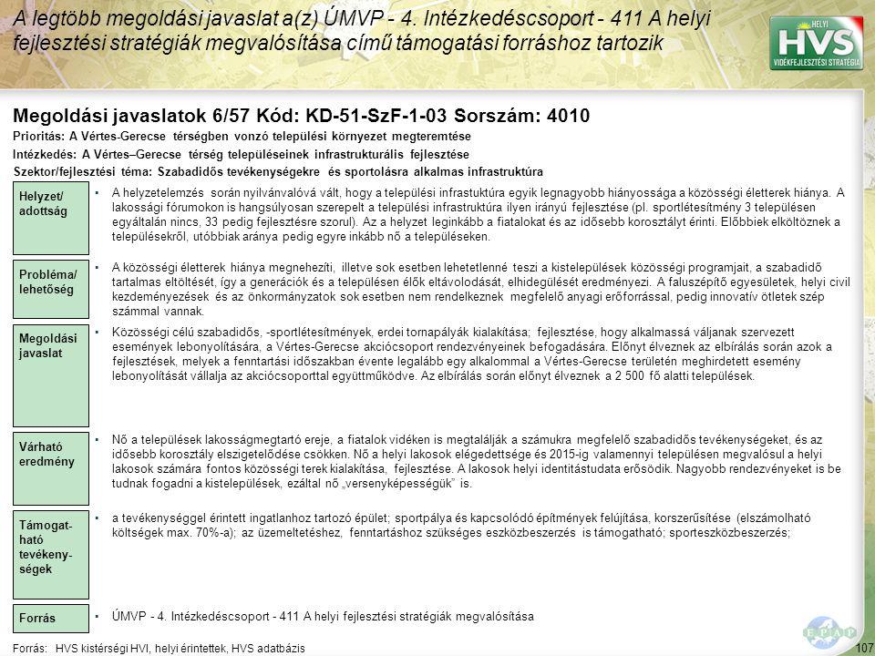 Megoldási javaslatok 6/57 Kód: KD-51-SzF-1-03 Sorszám: 4010