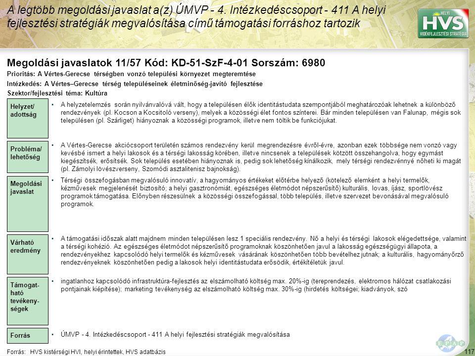 Megoldási javaslatok 11/57 Kód: KD-51-SzF-4-01 Sorszám: 6980