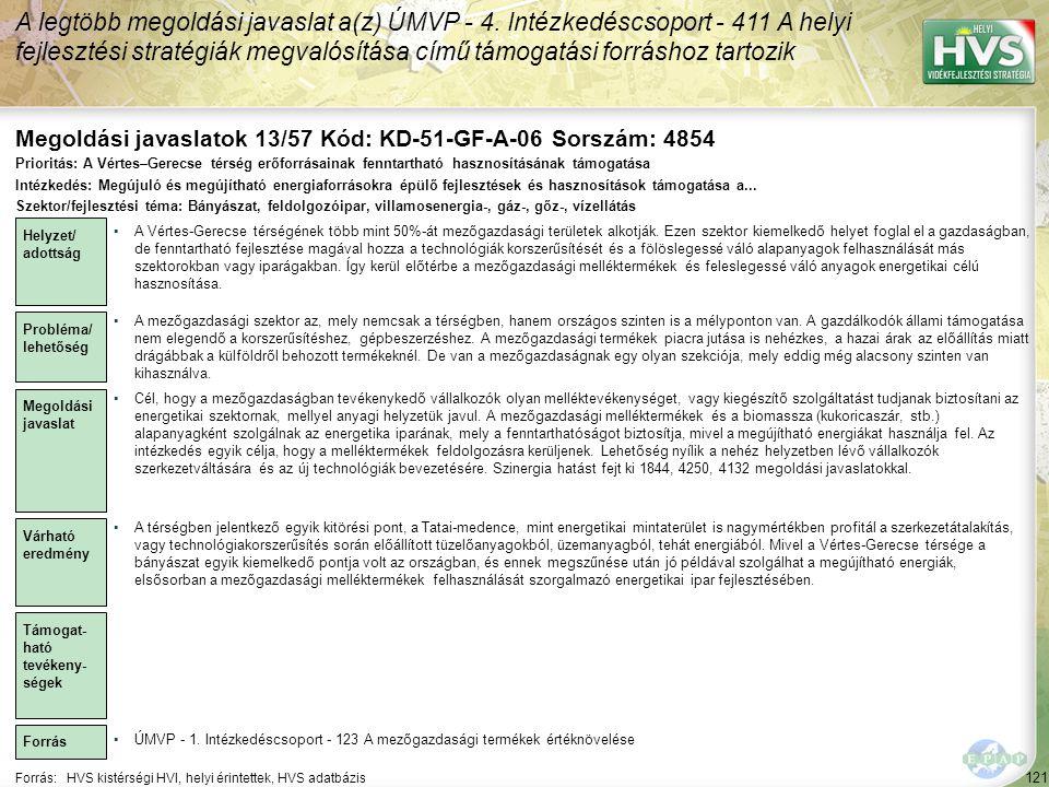 Megoldási javaslatok 13/57 Kód: KD-51-GF-A-06 Sorszám: 4854