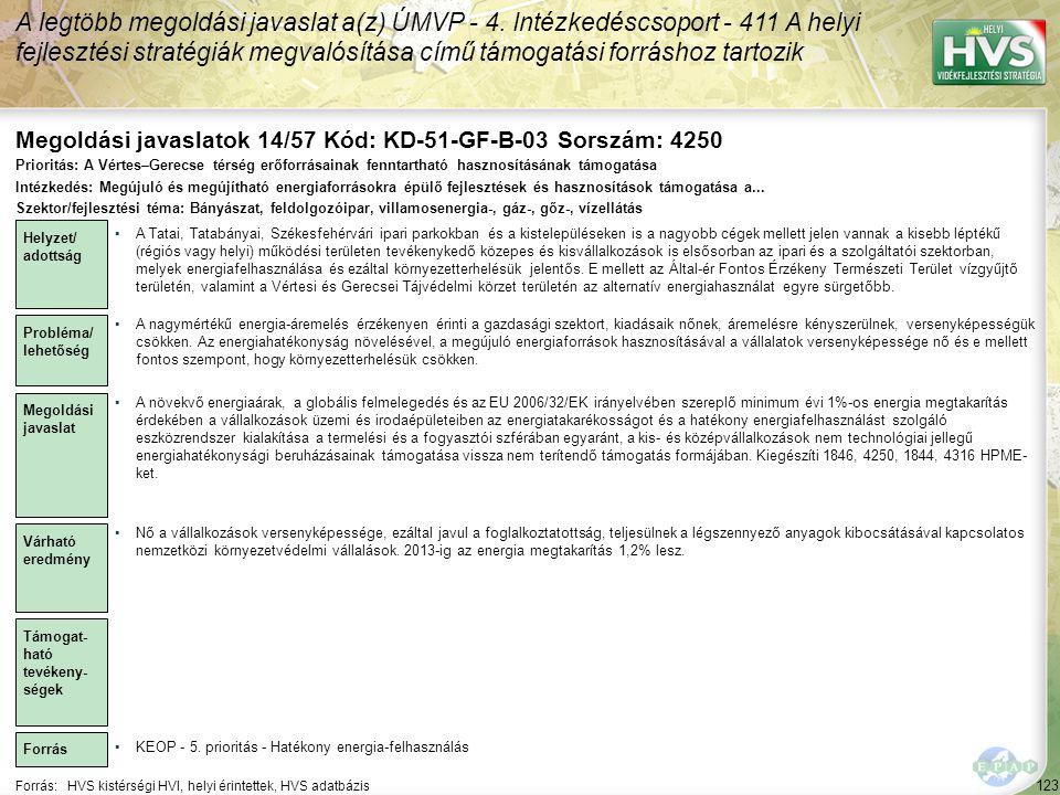 Megoldási javaslatok 14/57 Kód: KD-51-GF-B-03 Sorszám: 4250
