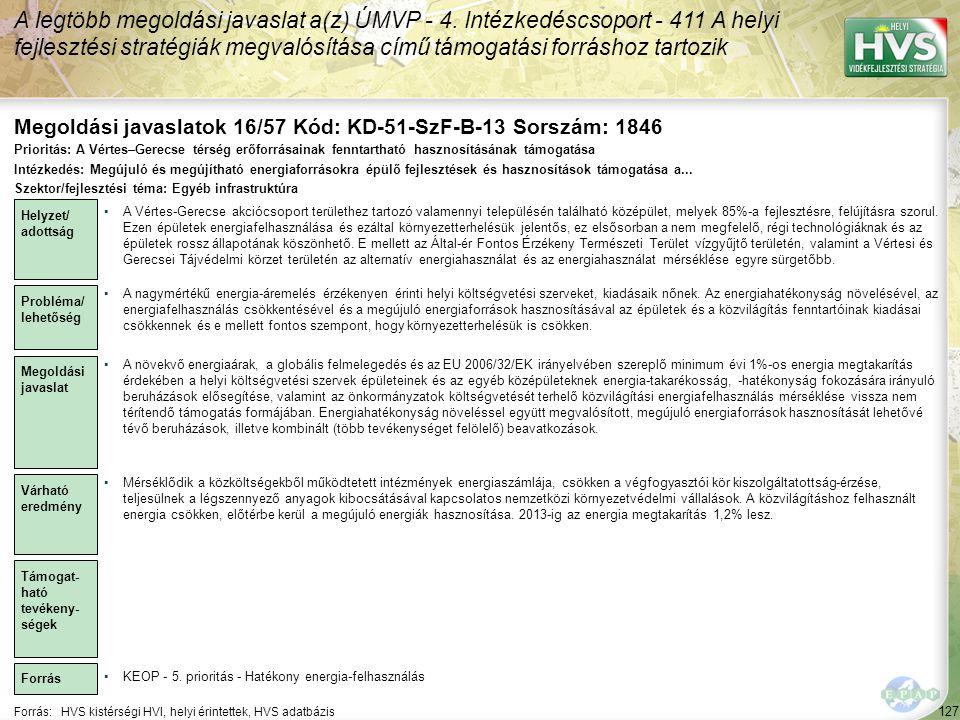 Megoldási javaslatok 16/57 Kód: KD-51-SzF-B-13 Sorszám: 1846