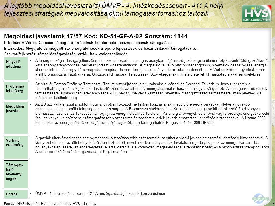 Megoldási javaslatok 17/57 Kód: KD-51-GF-A-02 Sorszám: 1844