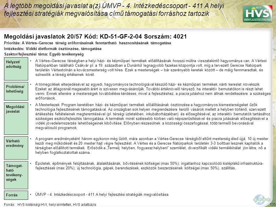 Megoldási javaslatok 20/57 Kód: KD-51-GF-2-04 Sorszám: 4021