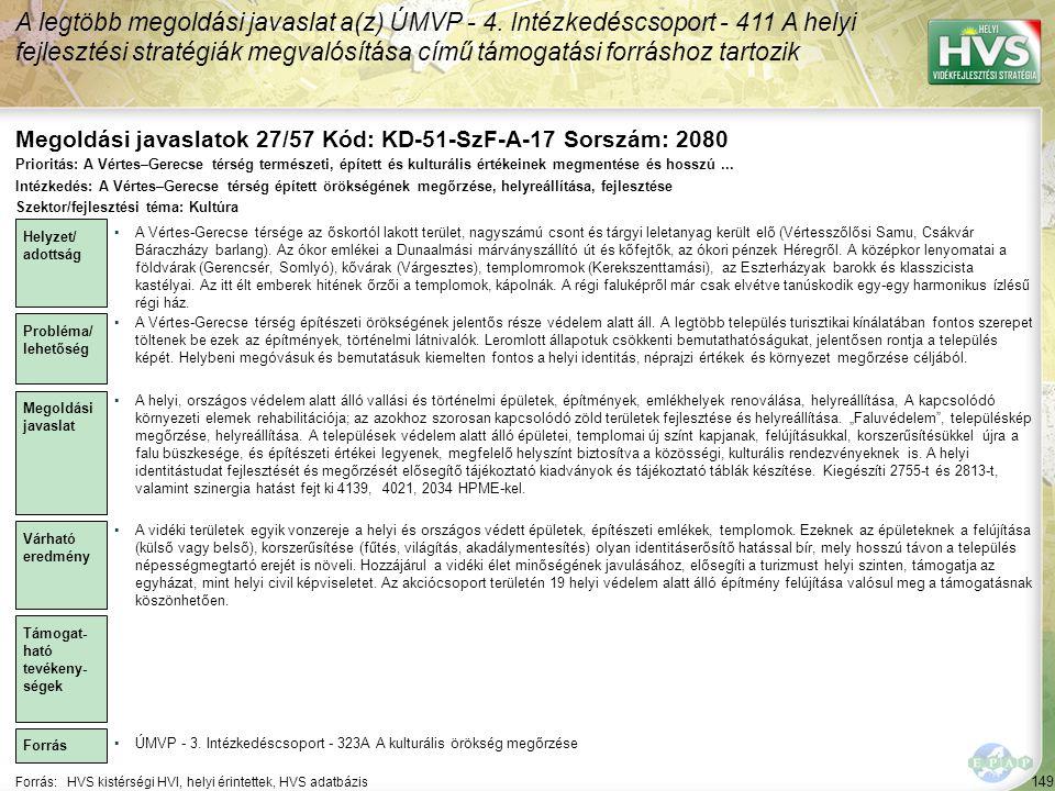 Megoldási javaslatok 27/57 Kód: KD-51-SzF-A-17 Sorszám: 2080