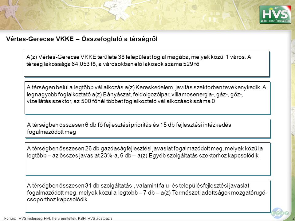 Vértes-Gerecse VKKE – Általános áttekintés