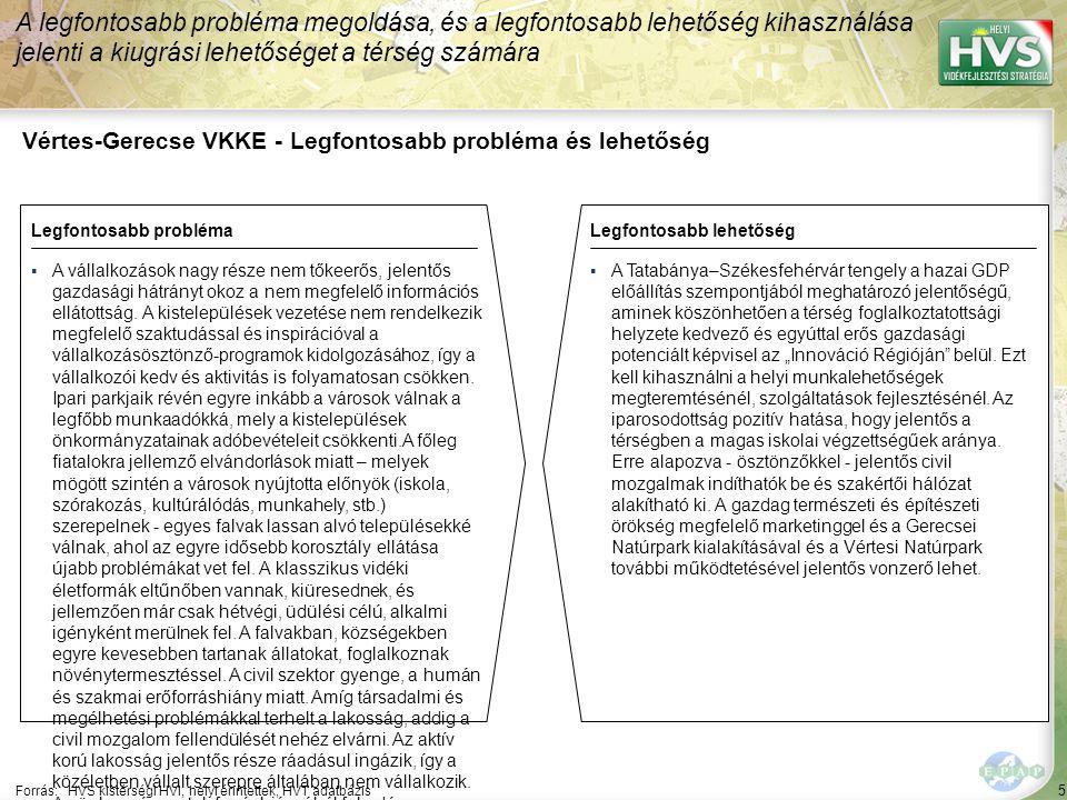 Vértes-Gerecse VKKE – A stratégia alapvető célja