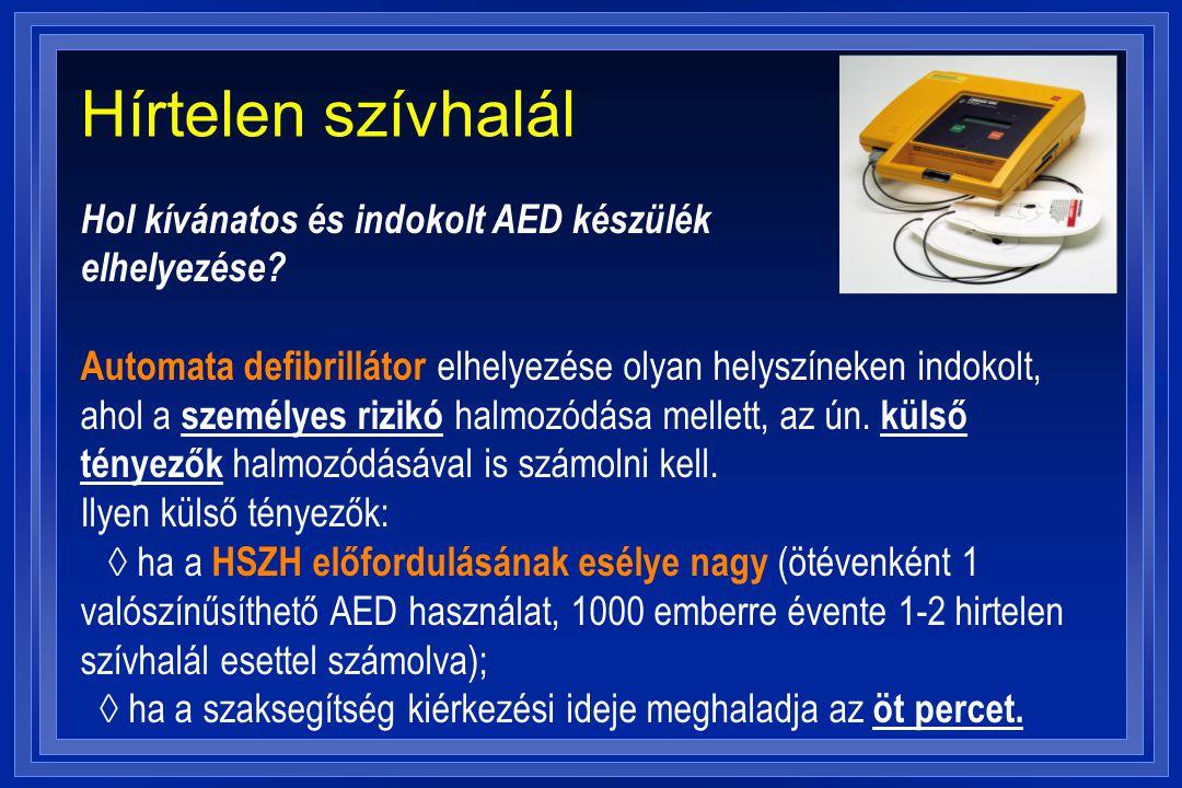 Hírtelen szívhalál Hol kívánatos és indokolt AED készülék elhelyezése