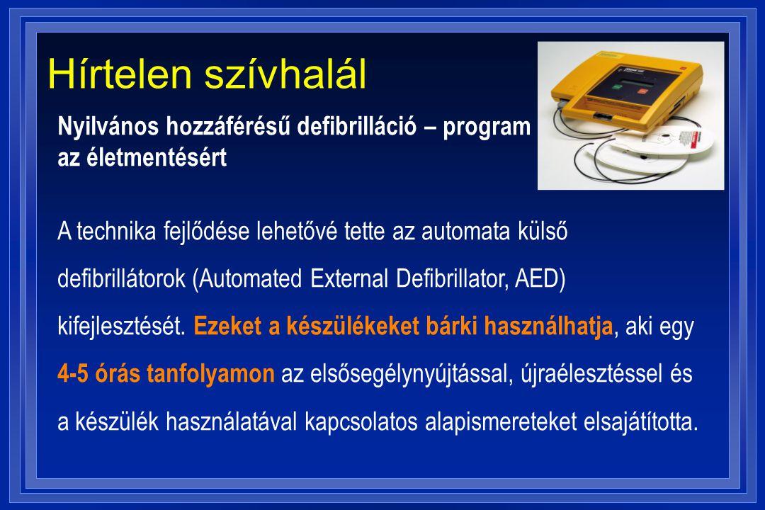Hírtelen szívhalál Nyilvános hozzáférésű defibrilláció – program