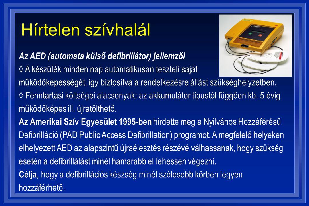 Hírtelen szívhalál Az AED (automata külső defibrillátor) jellemzői ◊ A készülék minden nap automatikusan teszteli saját.