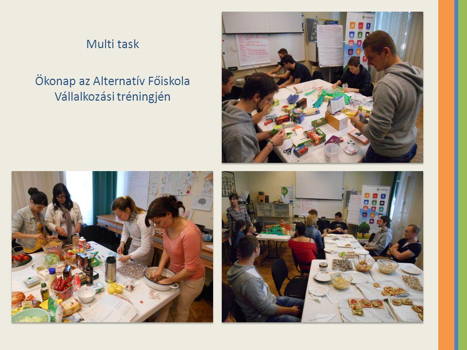 Ökonap az Alternatív Főiskola Vállalkozási tréningjén