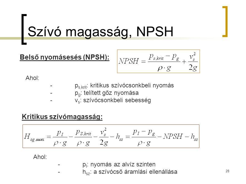 Szívó magasság, NPSH Belső nyomásesés (NPSH): Kritikus szívómagasság: