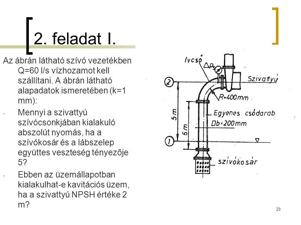2. feladat I. Az ábrán látható szívó vezetékben Q=60 l/s vízhozamot kell szállítani. A ábrán látható alapadatok ismeretében (k=1 mm):