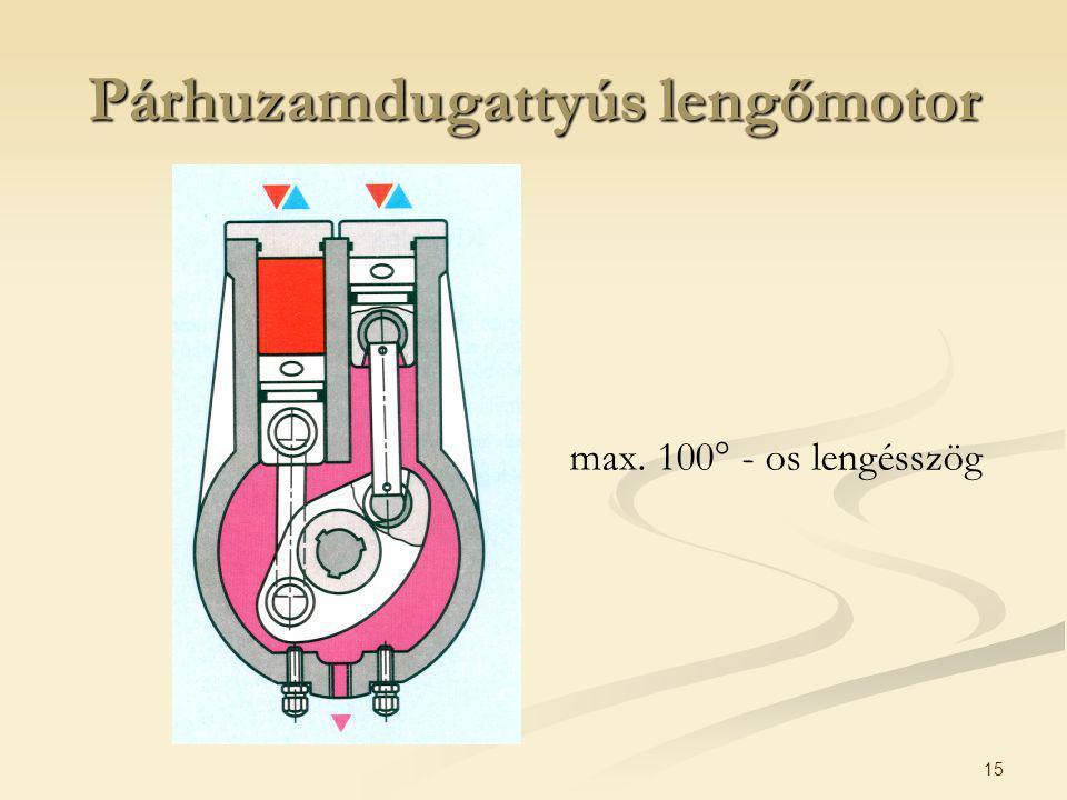 Párhuzamdugattyús lengőmotor