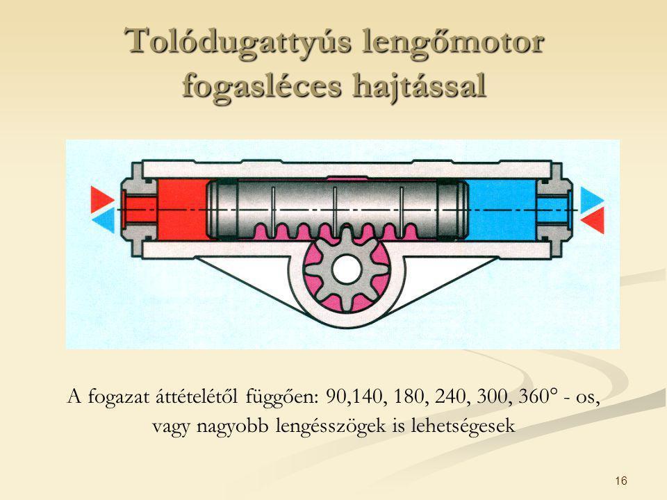 Tolódugattyús lengőmotor fogasléces hajtással