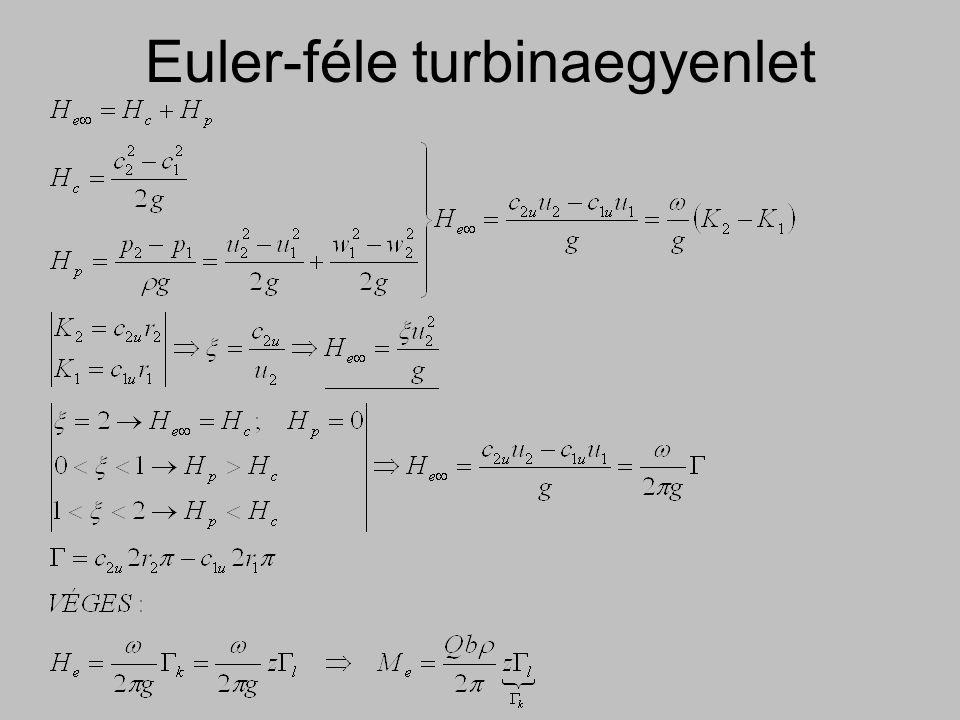 Euler-féle turbinaegyenlet