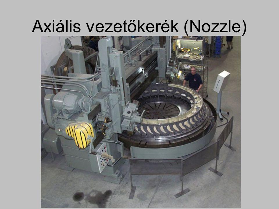 Axiális vezetőkerék (Nozzle)