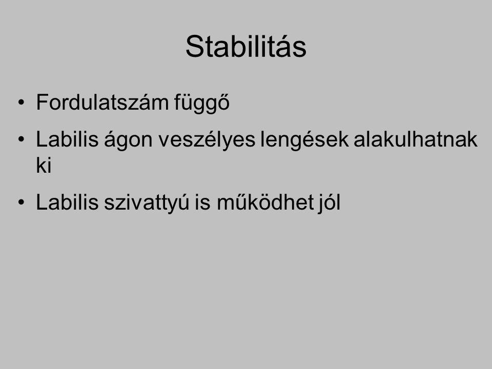Stabilitás Fordulatszám függő