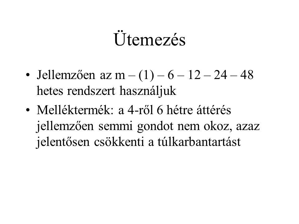 Ütemezés Jellemzően az m – (1) – 6 – 12 – 24 – 48 hetes rendszert használjuk.