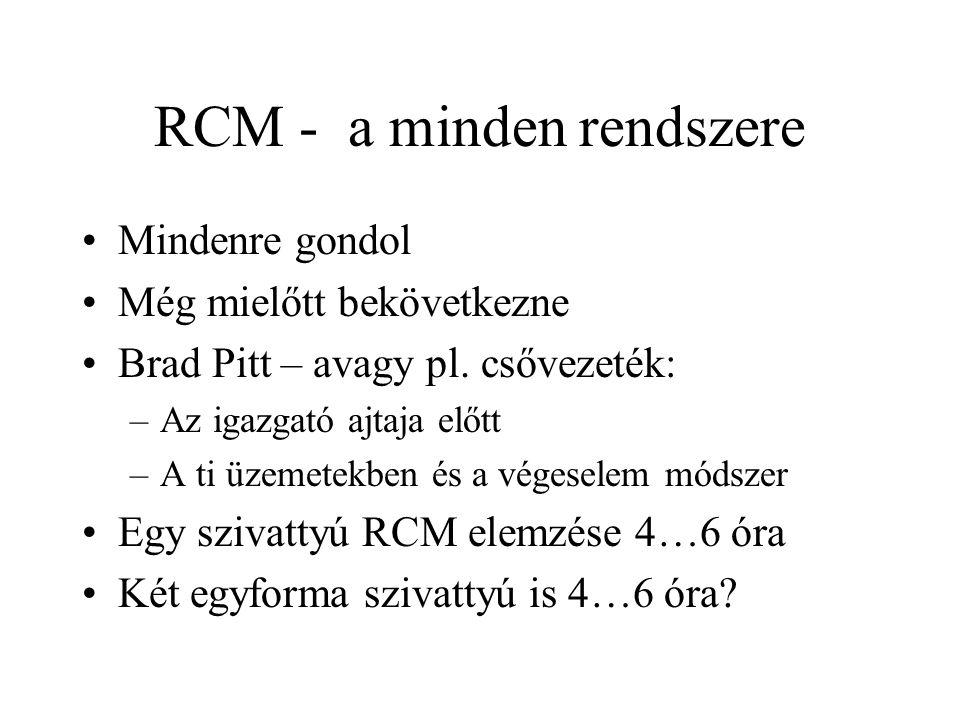 RCM - a minden rendszere