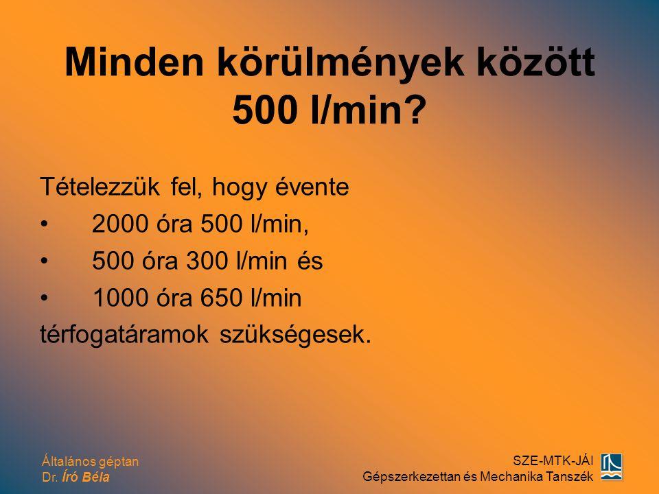Minden körülmények között 500 l/min